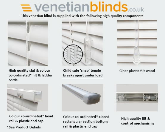 components for venetian blind